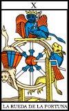Significado de la carta La rueda de la fortuna